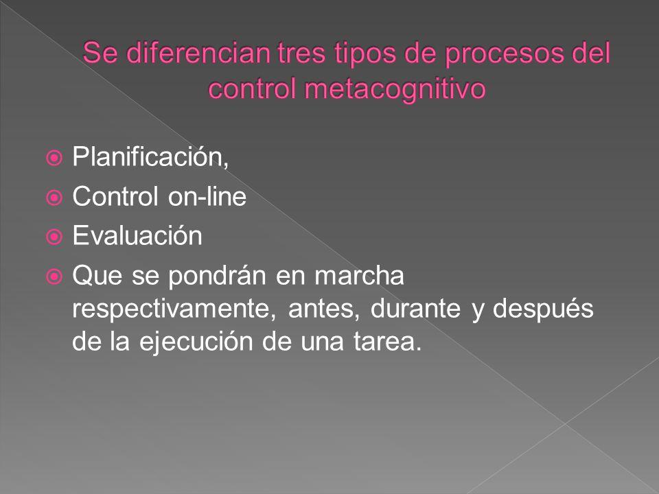 Planificación, Control on-line Evaluación Que se pondrán en marcha respectivamente, antes, durante y después de la ejecución de una tarea.
