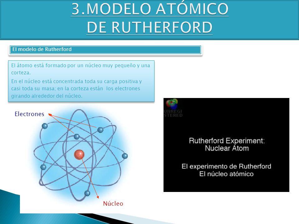 TEMA 4 3º ESO FÍSICA-QUÍMICA El modelo de Rutherford Núcleo Electrones El átomo está formado por un núcleo muy pequeño y una corteza. En el núcleo est