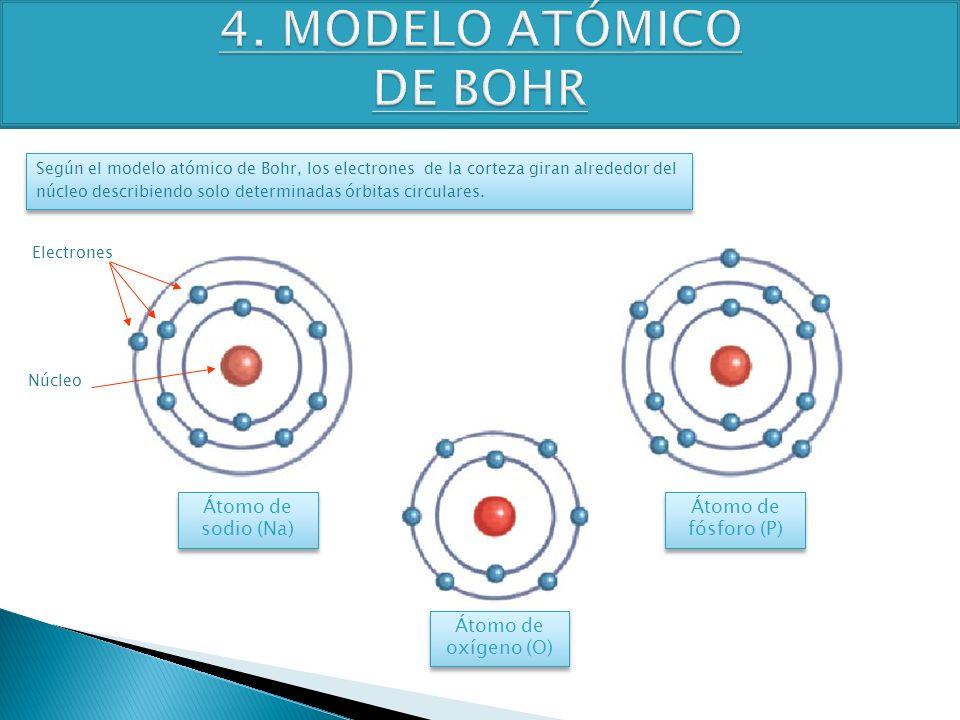 TEMA 4 3º ESO FÍSICA-QUÍMICA Núcleo Electrones Átomo de sodio (Na) Átomo de fósforo (P) Átomo de oxígeno (O) Según el modelo atómico de Bohr, los elec