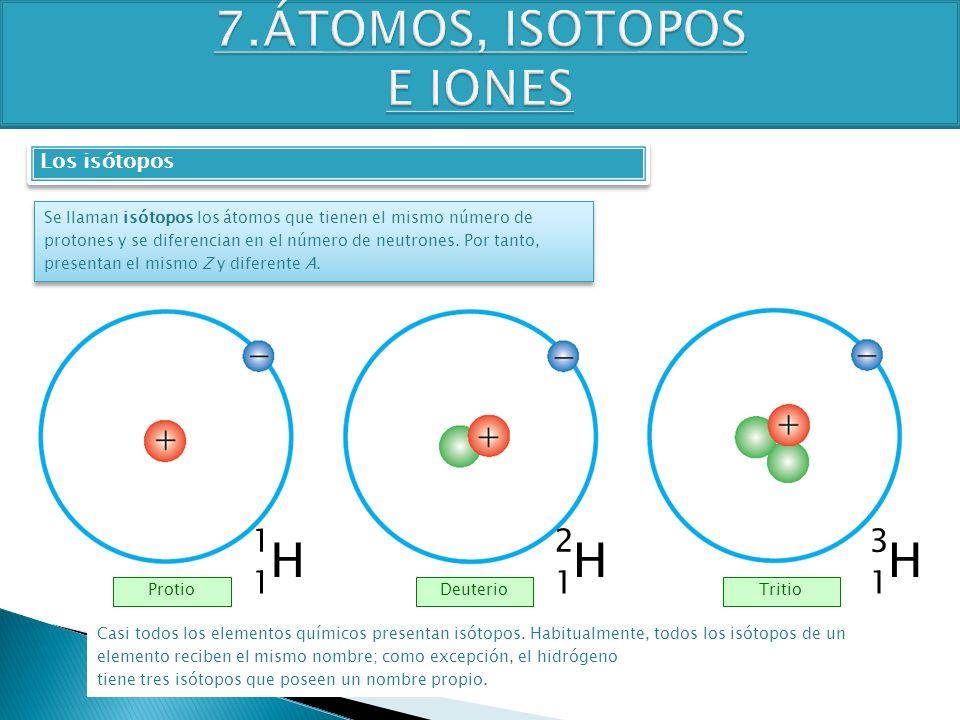 TEMA 4 3º ESO FÍSICA-QUÍMICA Los isótopos Se llaman isótopos los átomos que tienen el mismo número de protones y se diferencian en el número de neutro