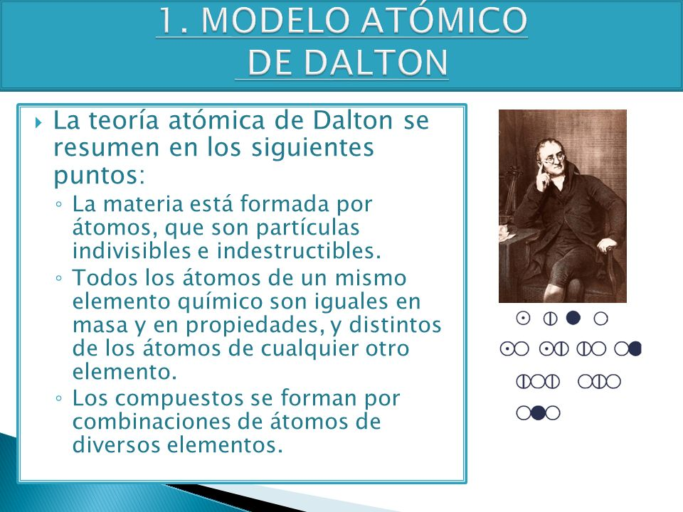 TEMA 4 3º ESO FÍSICA-QUÍMICA La teoría atómica de Dalton se resumen en los siguientes puntos: La materia está formada por átomos, que son partículas i