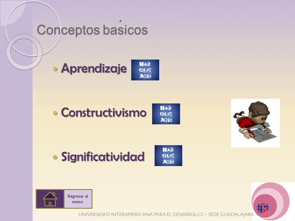 UNIVERSIDAD INTERAMERICANA PARA EL DESARROLLO – SEDE GUADALAJARA Conceptos basicos ´ Aprendizaje Aprendizaje Constructivismo Constructivismo Significa