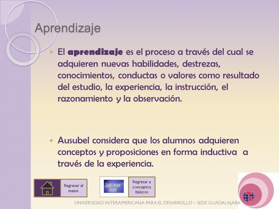 UNIVERSIDAD INTERAMERICANA PARA EL DESARROLLO – SEDE GUADALAJARA Aprendizaje El aprendizaje es el proceso a través del cual se adquieren nuevas habili
