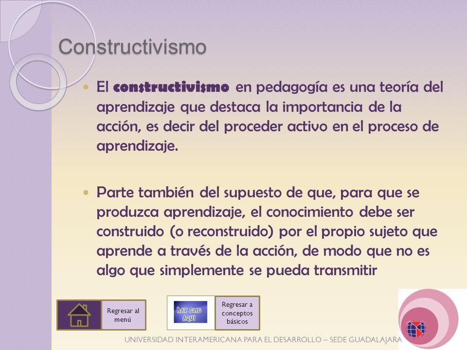 UNIVERSIDAD INTERAMERICANA PARA EL DESARROLLO – SEDE GUADALAJARA Constructivismo El constructivismo en pedagogía es una teoría del aprendizaje que des
