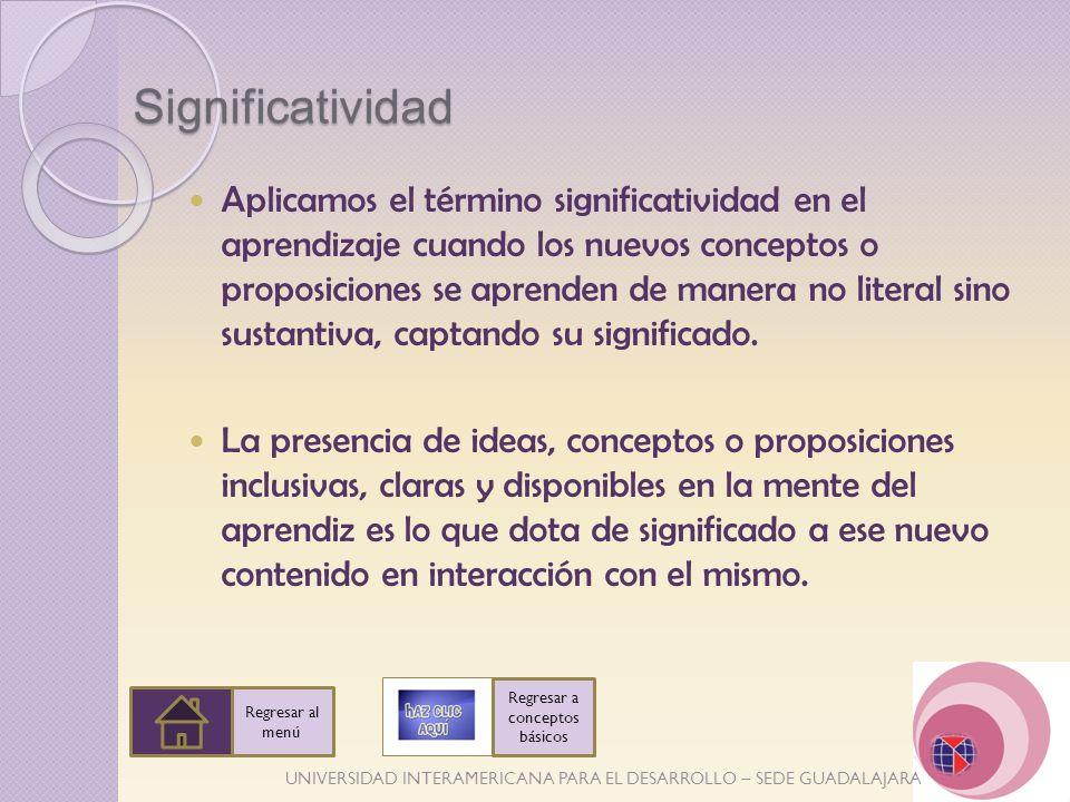 UNIVERSIDAD INTERAMERICANA PARA EL DESARROLLO – SEDE GUADALAJARA Significatividad Aplicamos el término significatividad en el aprendizaje cuando los n