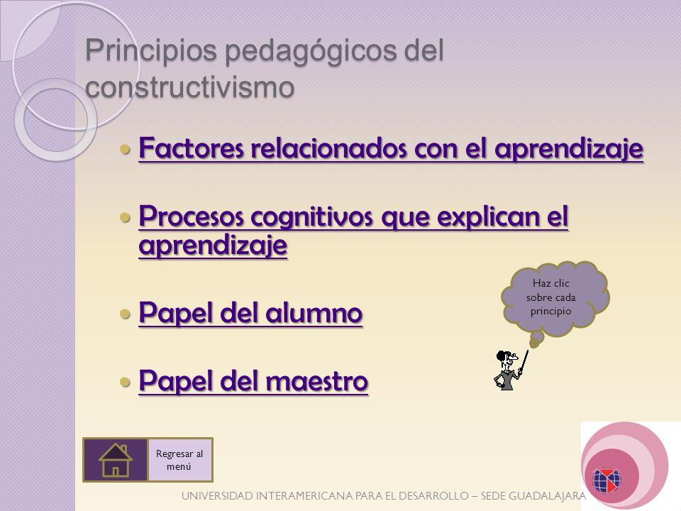 UNIVERSIDAD INTERAMERICANA PARA EL DESARROLLO – SEDE GUADALAJARA Principios pedagógicos del constructivismo Factores relacionados con el aprendizaje F