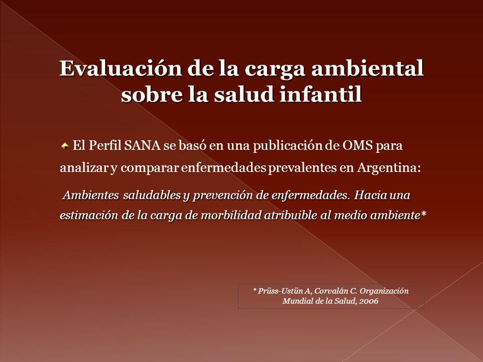 El Perfil SANA se basó en una publicación de OMS para analizar y comparar enfermedades prevalentes en Argentina: Ambientes saludables y prevención de