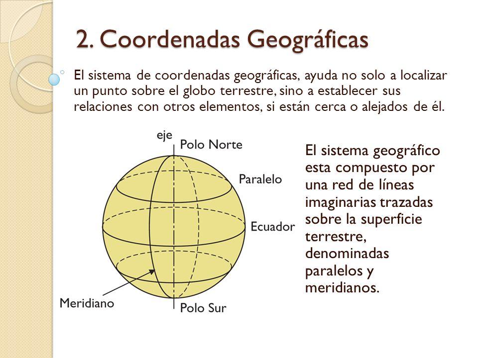 2. Coordenadas Geográficas El sistema de coordenadas geográficas, ayuda no solo a localizar un punto sobre el globo terrestre, sino a establecer sus r