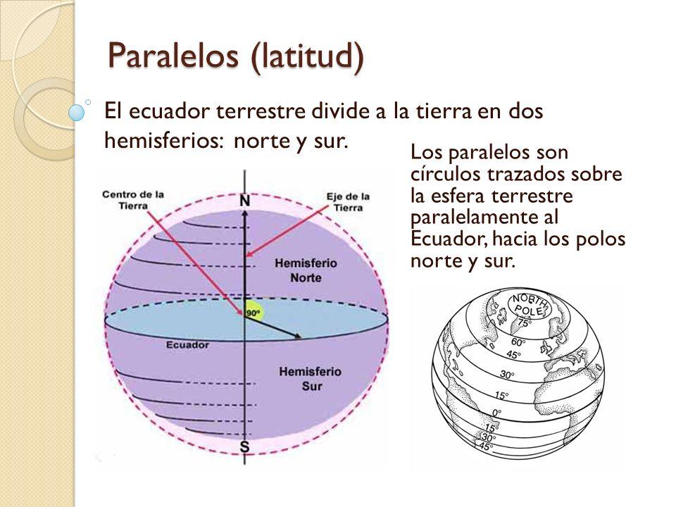 Paralelos (latitud) El ecuador terrestre divide a la tierra en dos hemisferios: norte y sur. Los paralelos son círculos trazados sobre la esfera terre