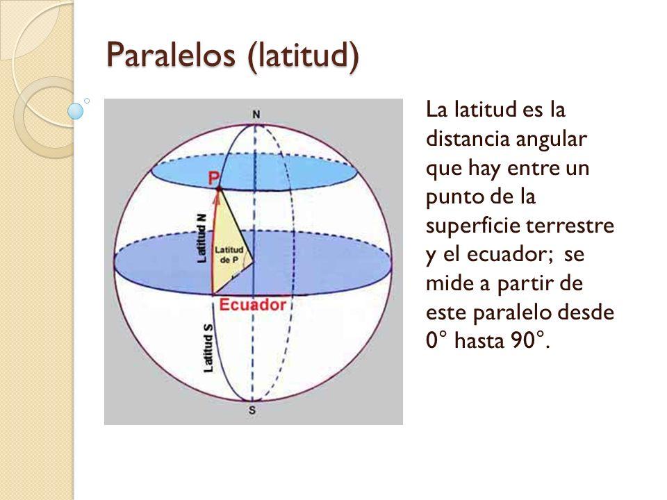 Paralelos (latitud) La latitud es la distancia angular que hay entre un punto de la superficie terrestre y el ecuador; se mide a partir de este parale