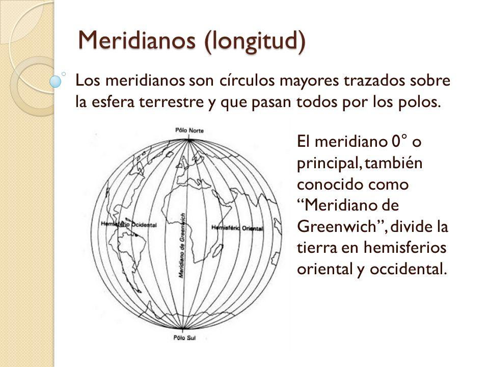 Meridianos (longitud) Los meridianos son círculos mayores trazados sobre la esfera terrestre y que pasan todos por los polos. El meridiano 0° o princi