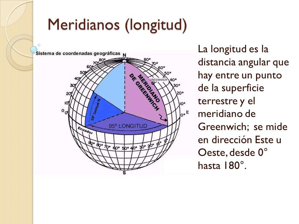 Meridianos (longitud) La longitud es la distancia angular que hay entre un punto de la superficie terrestre y el meridiano de Greenwich; se mide en di