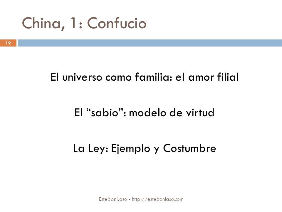 China, 1: Confucio Esteban Laso - http://estebanlaso.com 19 El universo como familia: el amor filial El sabio: modelo de virtud La Ley: Ejemplo y Cost