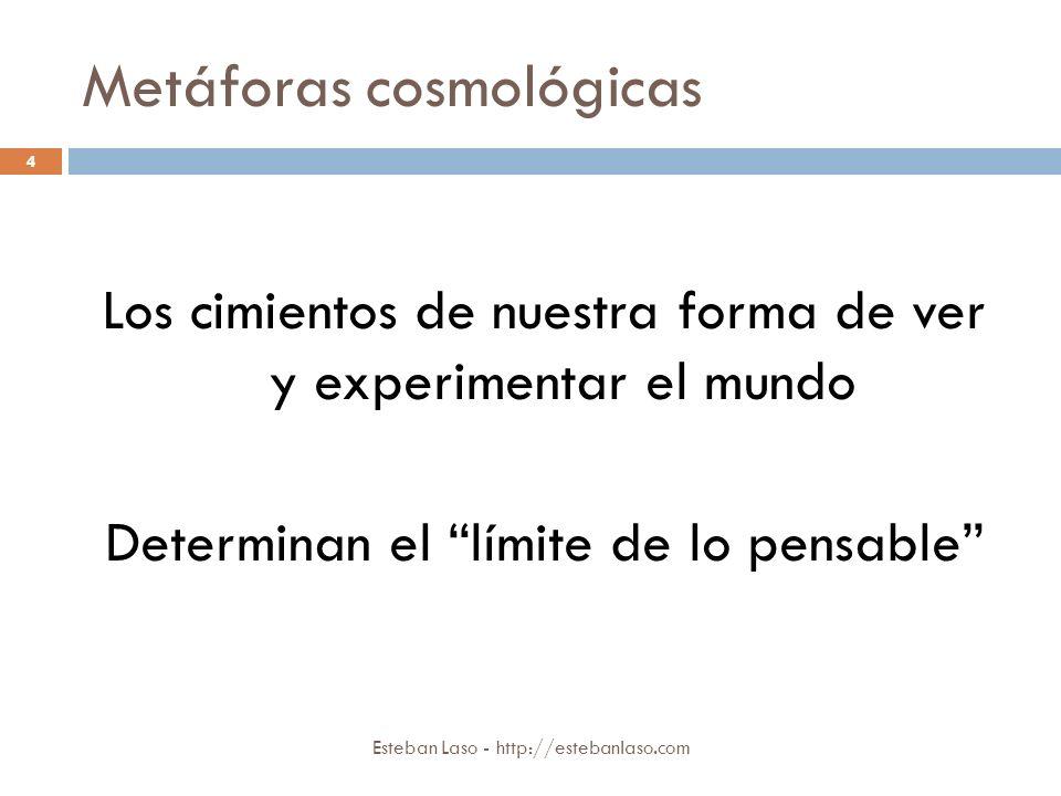 Metáforas cosmológicas Esteban Laso - http://estebanlaso.com Los cimientos de nuestra forma de ver y experimentar el mundo Determinan el límite de lo