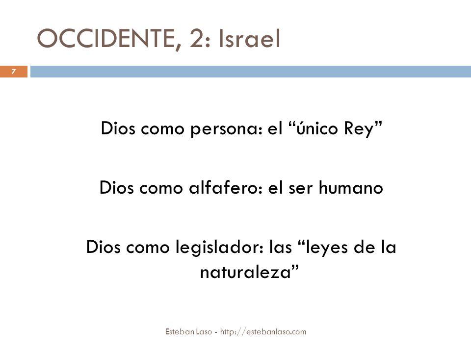 OCCIDENTE, 2: Israel Esteban Laso - http://estebanlaso.com Dios como persona: el único Rey Dios como alfafero: el ser humano Dios como legislador: las
