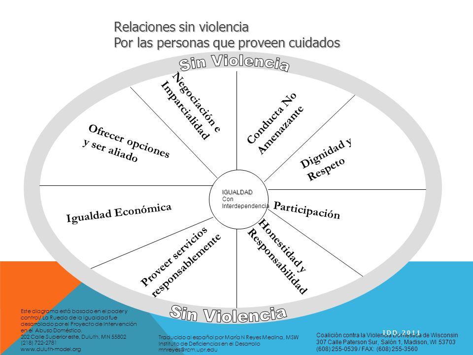 IGUALDAD Con Interdependencia Conducta No Amenazante Dignidad y Respeto Participación Honestidad y Responsabilidad Proveer servicios responsablemente
