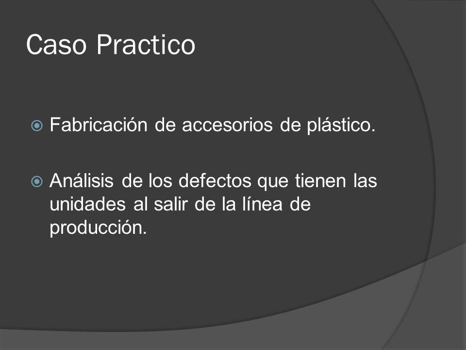 Caso Practico Fabricación de accesorios de plástico. Análisis de los defectos que tienen las unidades al salir de la línea de producción.