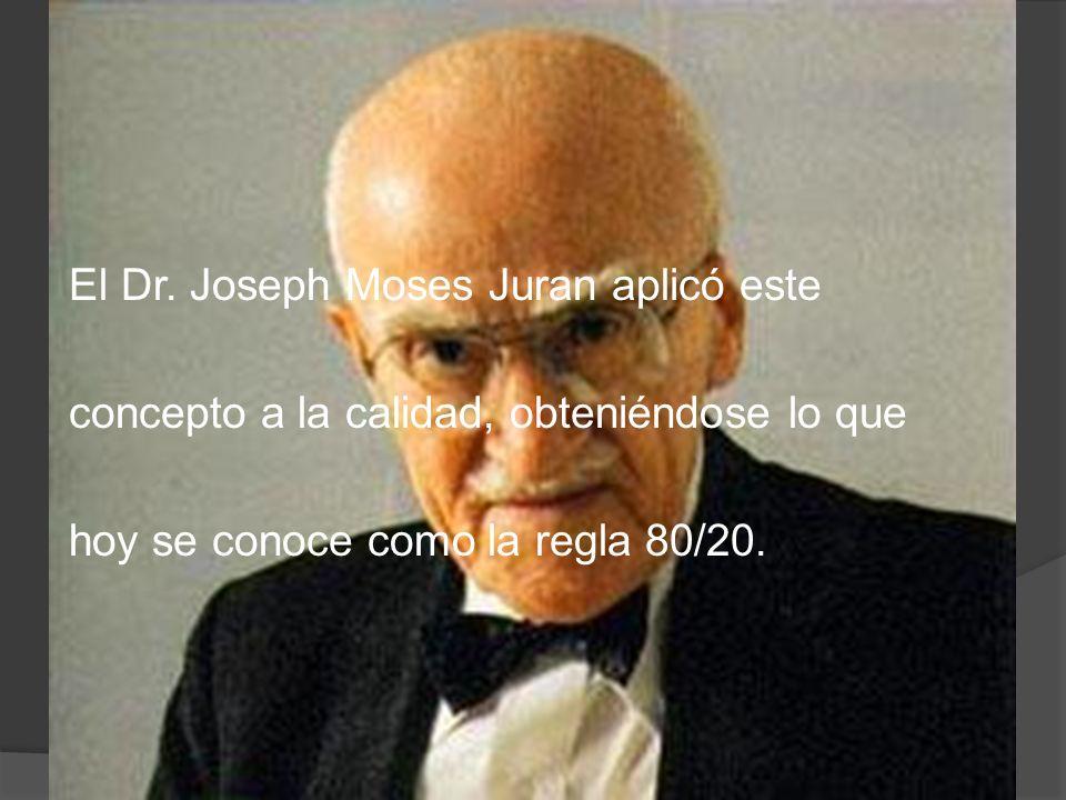 El Dr. Joseph Moses Juran aplicó este concepto a la calidad, obteniéndose lo que hoy se conoce como la regla 80/20.
