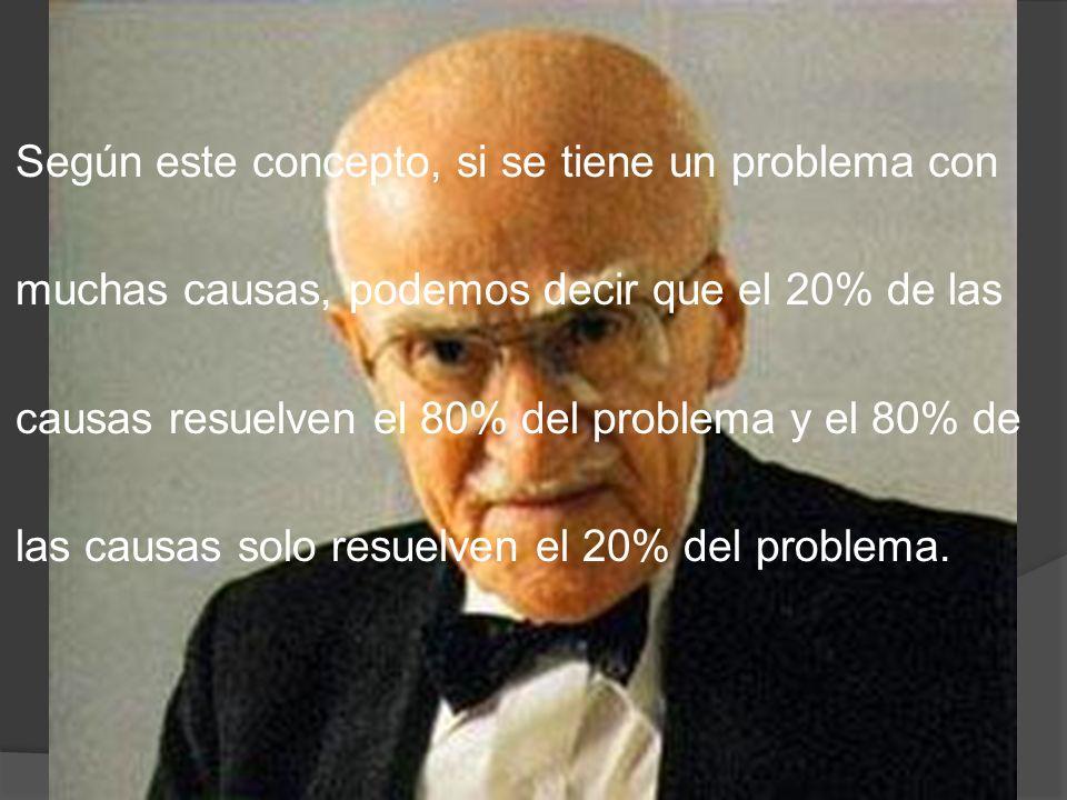 Según este concepto, si se tiene un problema con muchas causas, podemos decir que el 20% de las causas resuelven el 80% del problema y el 80% de las c