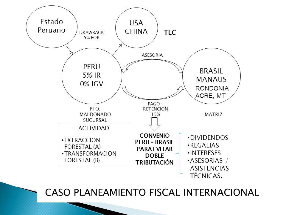 PERU 5% IR 0% IGV BRASIL MANAUS DRAWBACK 5% FOB Estado Peruano TLC USA CHINA ASESORIA PAGO – RETENCION 15% PTO. MALDONADO SUCURSAL MATRIZ CONVENIO PER