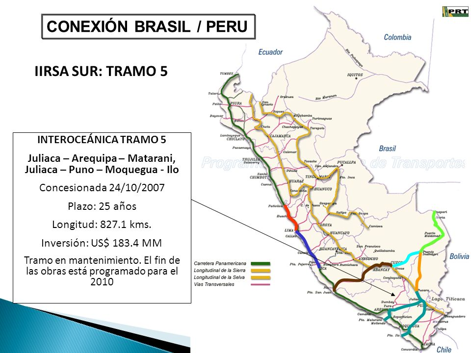 INTEROCEÁNICA TRAMO 5 Juliaca – Arequipa – Matarani, Juliaca – Puno – Moquegua - Ilo Concesionada 24/10/2007 Plazo: 25 años Longitud: 827.1 kms. Inver