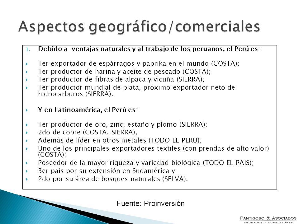Aspectos geográfico/comerciales 1. Debido a ventajas naturales y al trabajo de los peruanos, el Perú es: 1er exportador de espárragos y páprika en el