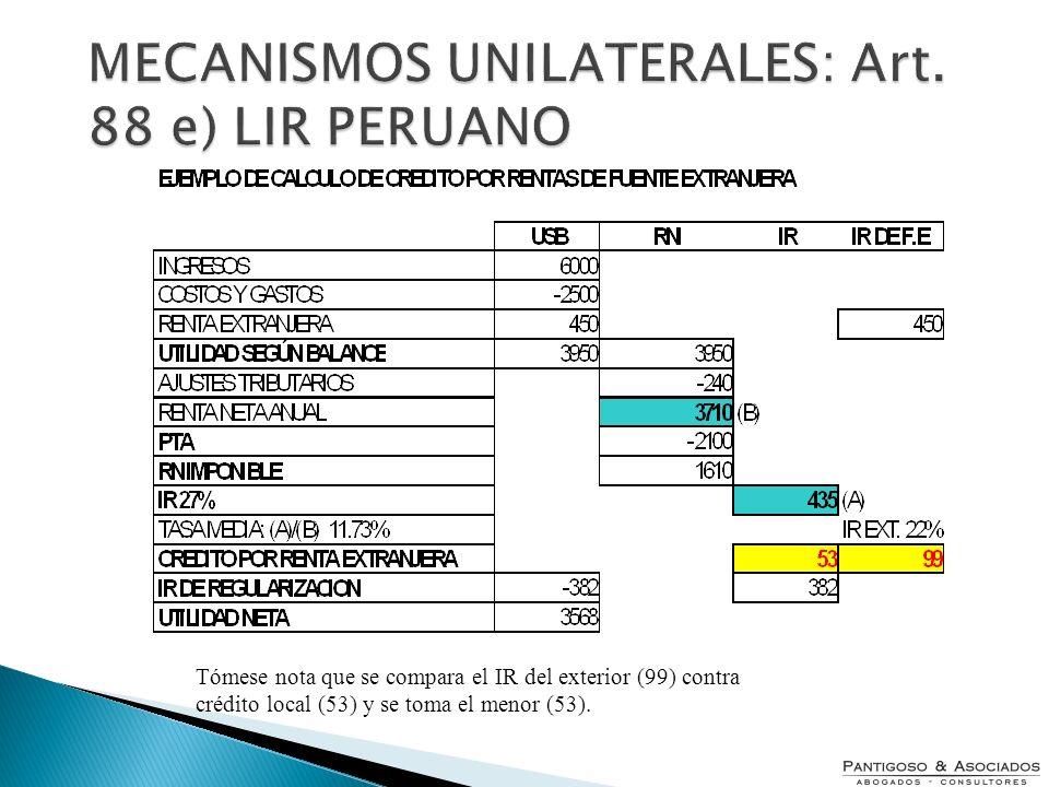 MECANISMOS UNILATERALES: Art. 88 e) LIR PERUANO Tómese nota que se compara el IR del exterior (99) contra crédito local (53) y se toma el menor (53).