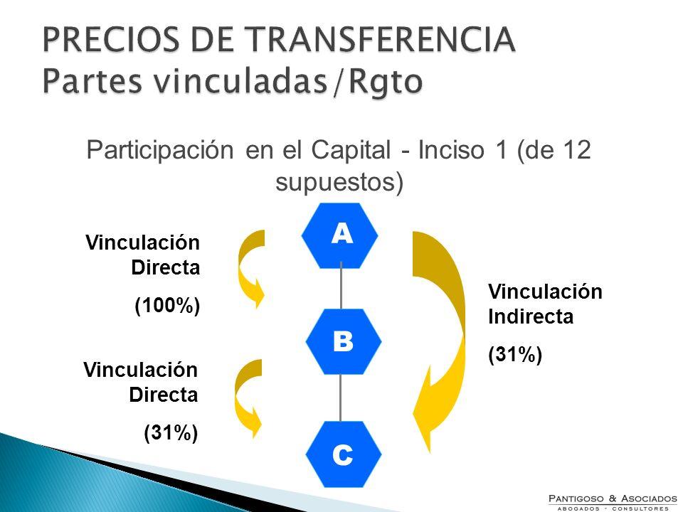 Vinculación Directa (100%) Vinculación Directa (31%) Vinculación Indirecta (31%) Participación en el Capital - Inciso 1 (de 12 supuestos) A B C