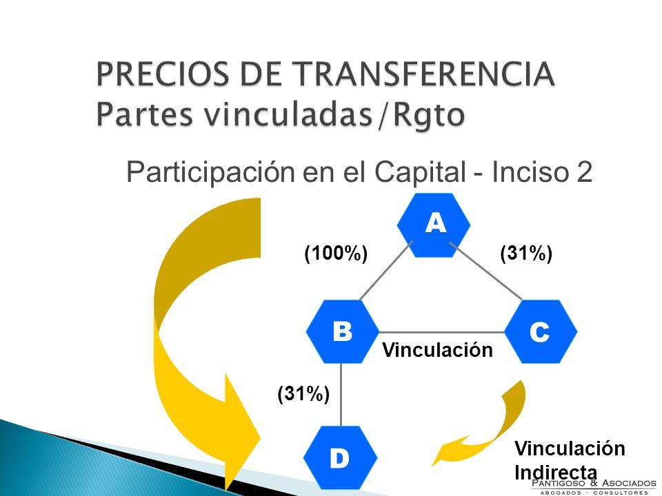 PRECIOS DE TRANSFERENCIA Partes vinculadas/Rgto (31%) Vinculación Vinculación Indirecta Participación en el Capital - Inciso 2 (100%) A B C D