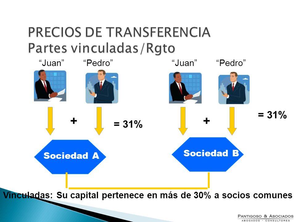 Sociedad A Sociedad B Vinculadas: Su capital pertenece en más de 30% a socios comunes + = 31% + JuanPedroJuanPedro