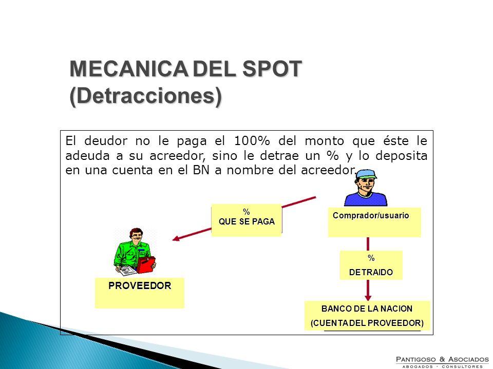 PROVEEDOR Comprador/usuario %DETRAIDO BANCO DE LA NACION (CUENTA DEL PROVEEDOR) MECANICA DEL SPOT (Detracciones) % QUE SE PAGA El deudor no le paga el