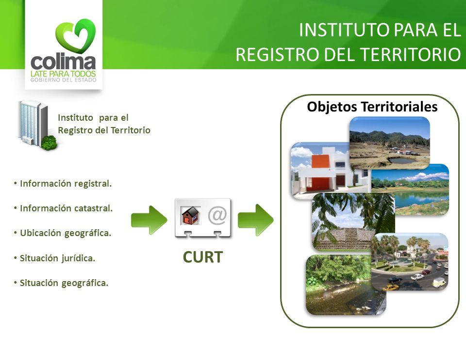 Instituto para el Registro del Territorio Información registral. Información catastral. Ubicación geográfica. Situación jurídica. Situación geográfica
