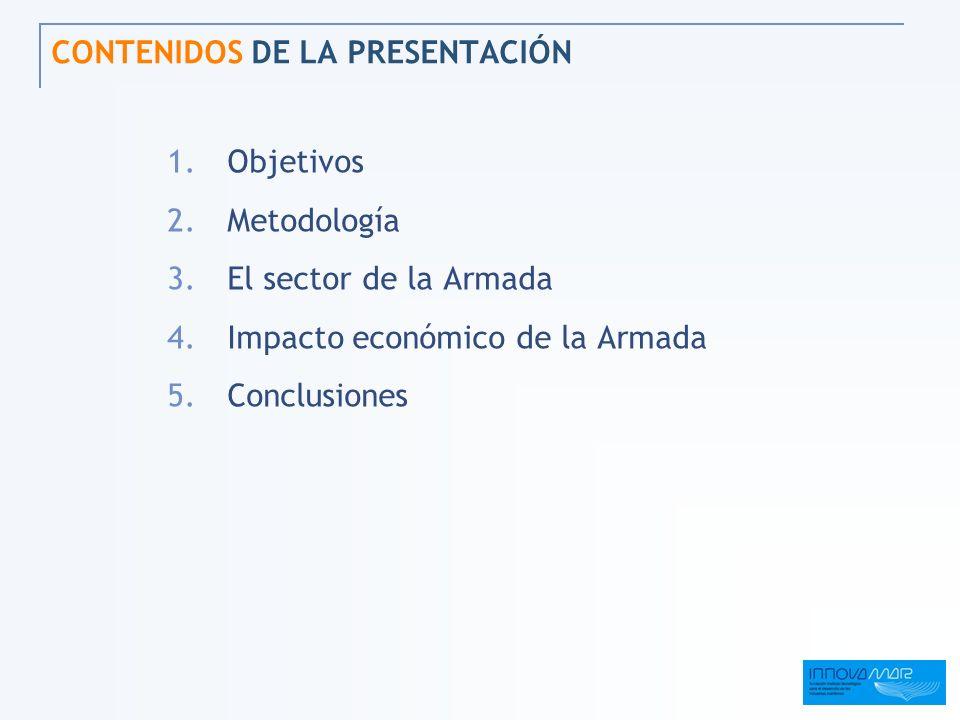 CONTENIDOS DE LA PRESENTACIÓN 1.Objetivos 2.Metodología 3.El sector de la Armada 4.Impacto económico de la Armada 5.Conclusiones