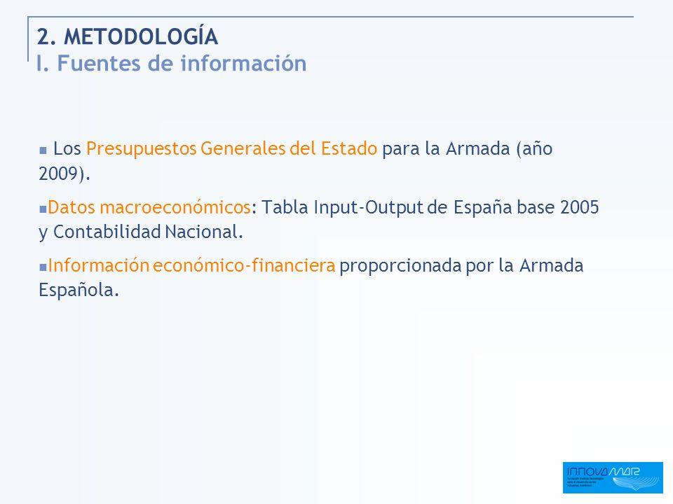 2. METODOLOGÍA I. Fuentes de información Los Presupuestos Generales del Estado para la Armada (año 2009). Datos macroeconómicos: Tabla Input-Output de