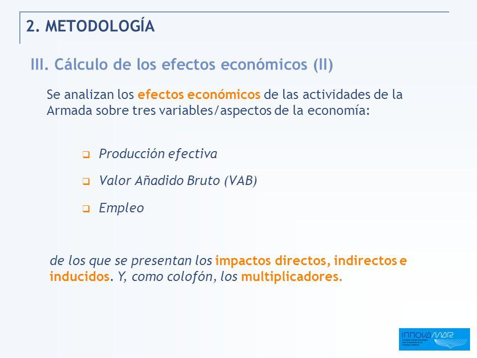 2. METODOLOGÍA III. Cálculo de los efectos económicos (II) Se analizan los efectos económicos de las actividades de la Armada sobre tres variables/asp