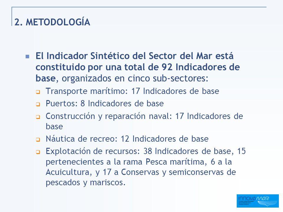 2. METODOLOGÍA El Indicador Sintético del Sector del Mar está constituido por una total de 92 Indicadores de base, organizados en cinco sub-sectores: