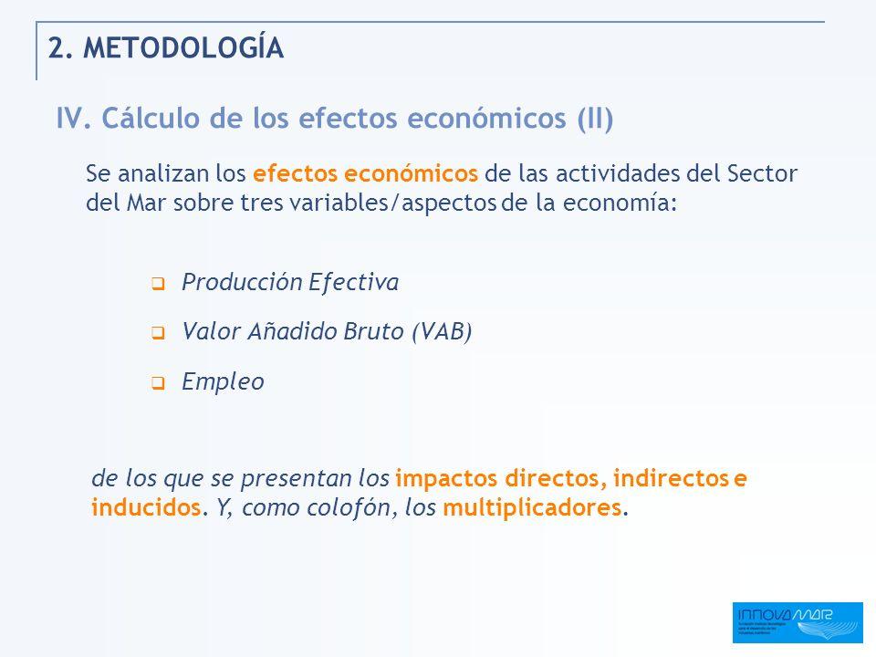 2. METODOLOGÍA IV. Cálculo de los efectos económicos (II) Se analizan los efectos económicos de las actividades del Sector del Mar sobre tres variable