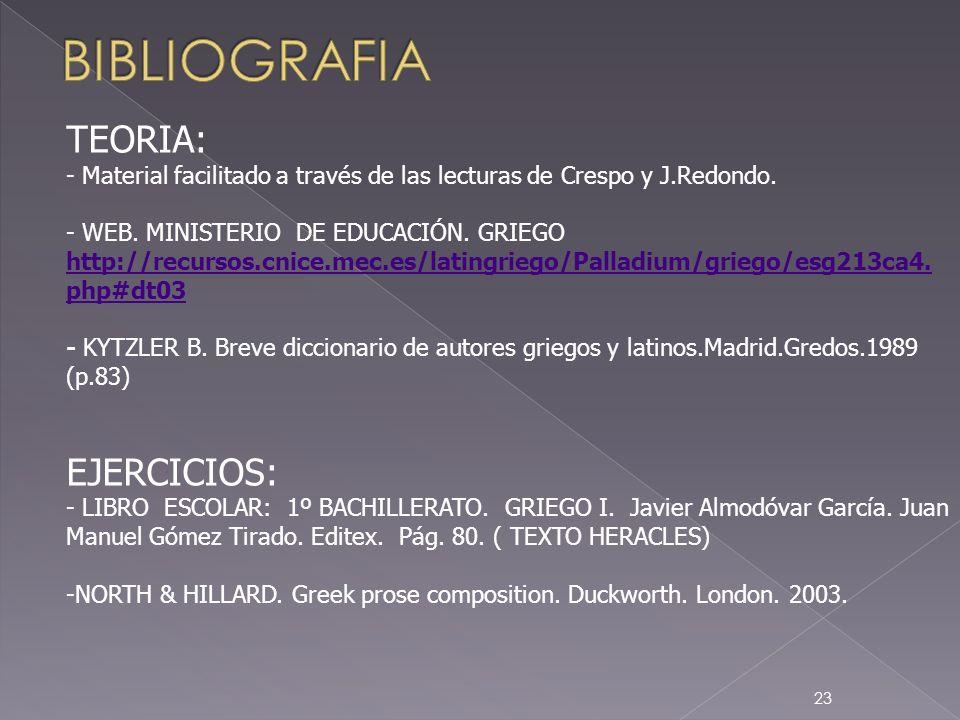 23 TEORIA: - Material facilitado a través de las lecturas de Crespo y J.Redondo. - WEB. MINISTERIO DE EDUCACIÓN. GRIEGO http://recursos.cnice.mec.es/l
