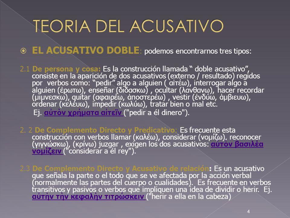 EL ACUSATIVO DOBLE : podemos encontrarnos tres tipos: 2.1 De persona y cosa: Es la construcción llamada doble acusativo, consiste en la aparición de d