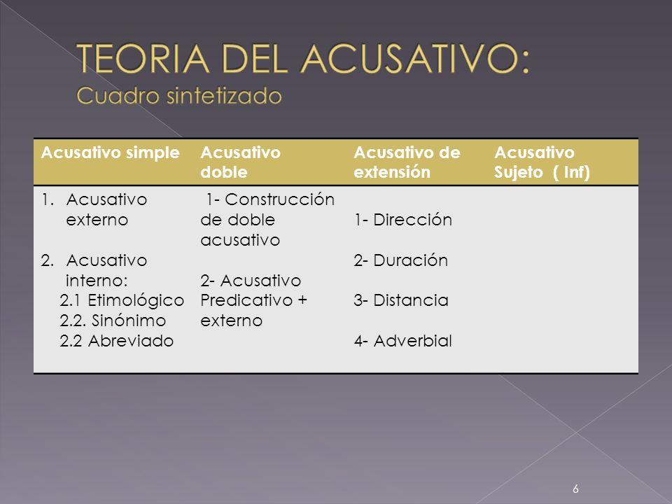 Acusativo simpleAcusativo doble Acusativo de extensión Acusativo Sujeto ( Inf) 1.Acusativo externo 2.Acusativo interno: 2.1 Etimológico 2.2. Sinónimo