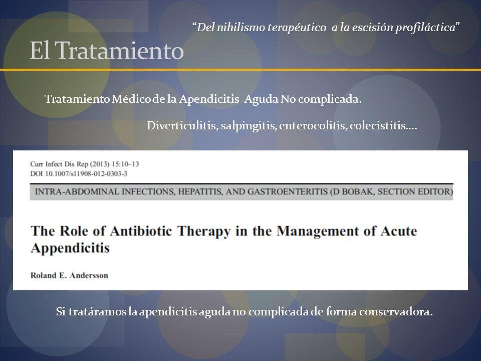 El Tratamiento Del nihilismo terapéutico a la escisión profiláctica Tratamiento Médico de la Apendicitis Aguda No complicada. Diverticulitis, salpingi