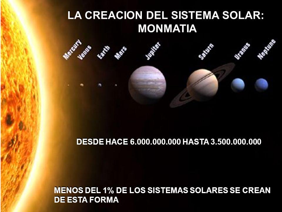 LA CREACION DEL SISTEMA SOLAR: MONMATIA LA CREACION DEL SISTEMA SOLAR: MONMATIA DESDE HACE 6.000.000.000 HASTA 3.500.000.000 MENOS DEL 1% DE LOS SISTEMAS SOLARES SE CREAN DE ESTA FORMA MENOS DEL 1% DE LOS SISTEMAS SOLARES SE CREAN DE ESTA FORMA