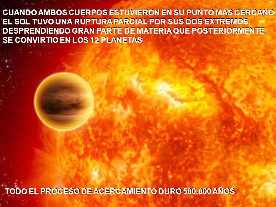 HACE 950.000 DE AÑOS EXISTE UN CONTINENTE EN EL ACTUAL OCEANO PACIFICO SURGIDO DE LAS CORRIENTES DE LAVA MÁS DENSAS SIGUEN EXISTIENDO MUCHOS VÓLCANES Y TERREMOTOS EN TODA PARTE HACE 900 MILLONES DE AÑOS LLEGA UNA EXPEDICION DE 24 MIEMBROS PROCEDENTES DE JERUSEM, LOS CUALES HACEN UN INFORME FAVORABLE PARA QUE URANTIA SEA UN PLANETA DECIMAL (EXPERIMENTAL)