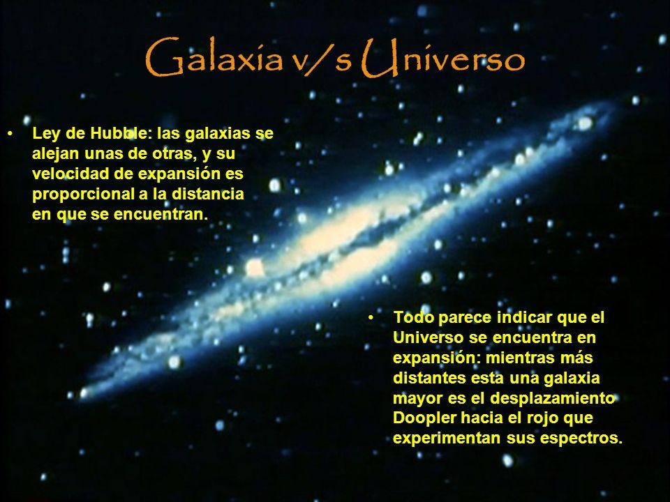 Galaxia v/s Universo Ley de Hubble: las galaxias se alejan unas de otras, y su velocidad de expansión es proporcional a la distancia en que se encuent