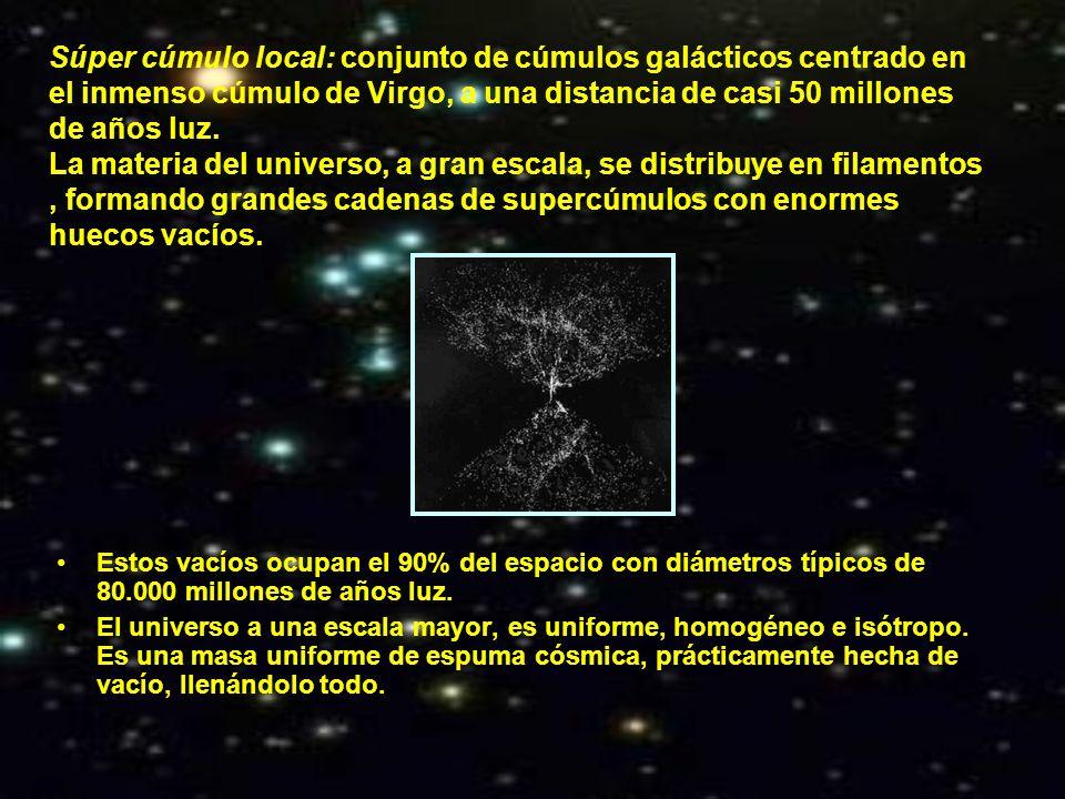 Súper cúmulo local: conjunto de cúmulos galácticos centrado en el inmenso cúmulo de Virgo, a una distancia de casi 50 millones de años luz. La materia