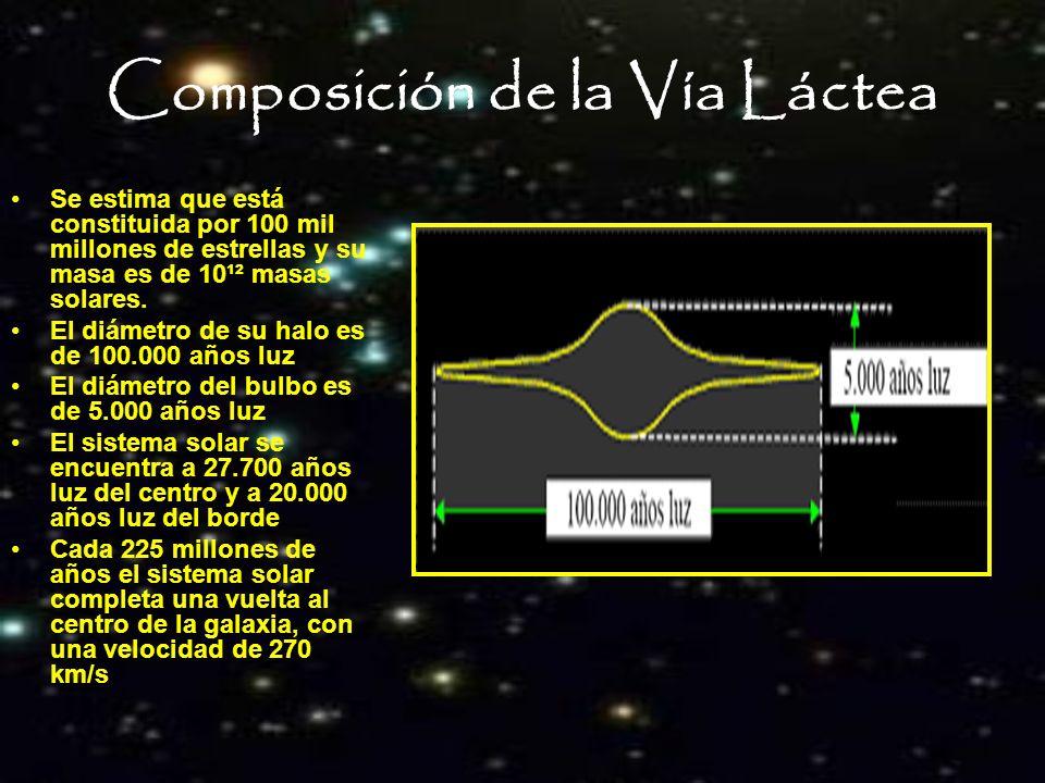 Composición de la Vía Láctea Se estima que está constituida por 100 mil millones de estrellas y su masa es de 10¹² masas solares. El diámetro de su ha