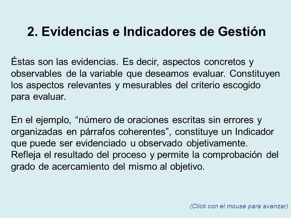 Éstas son las evidencias. Es decir, aspectos concretos y observables de la variable que deseamos evaluar. Constituyen los aspectos relevantes y mesura