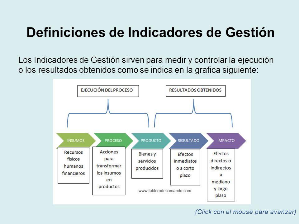 Los Indicadores de Gestión sirven para medir y controlar la ejecución o los resultados obtenidos como se indica en la grafica siguiente: (Click con el