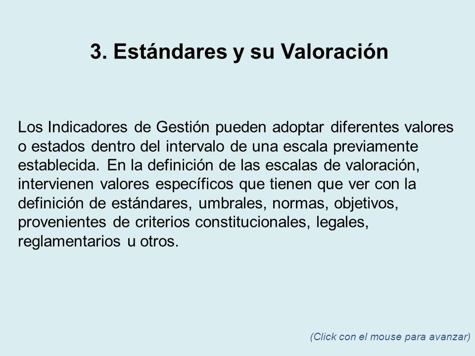 Los Indicadores de Gestión pueden adoptar diferentes valores o estados dentro del intervalo de una escala previamente establecida. En la definición de