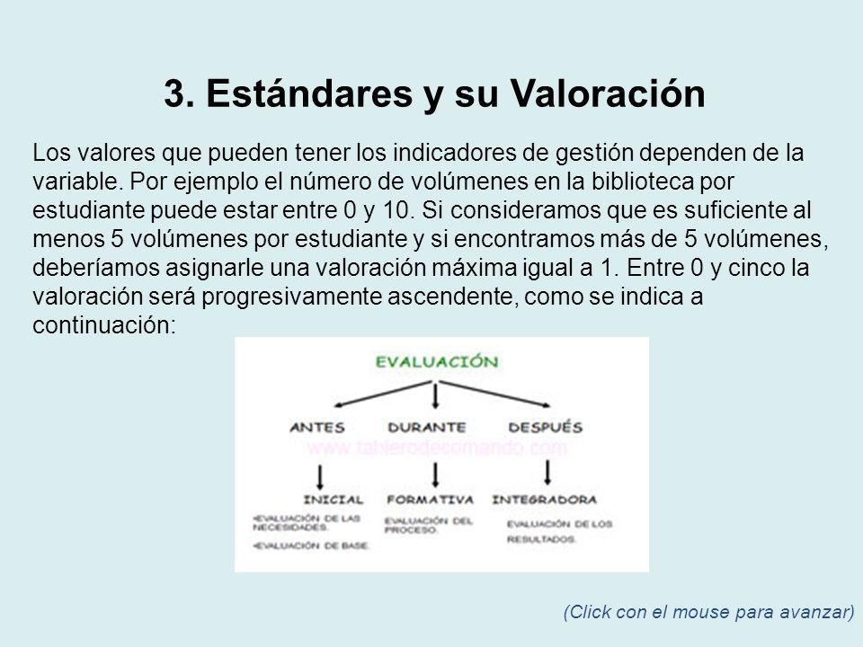 Los valores que pueden tener los indicadores de gestión dependen de la variable. Por ejemplo el número de volúmenes en la biblioteca por estudiante pu